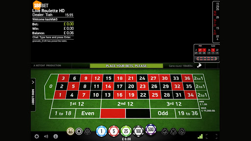 All you will need to know about online casino bonuses